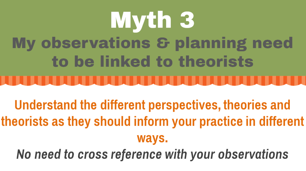 Early Childhood Programming series for educators and ECE teachers - tips for making it effective but simple! Part 2 - writing observations. See more at Mummy Musings and Mayhem
