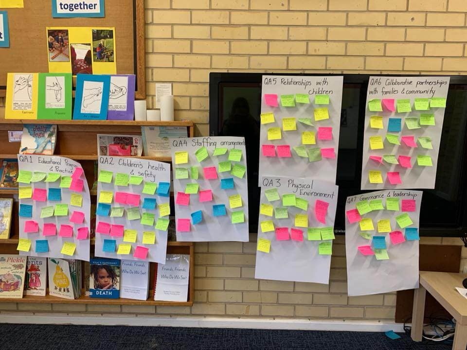 Break the assessment and rating process down into easier steps with this post it party activity for educators to see a clear pathway towards exceeding!