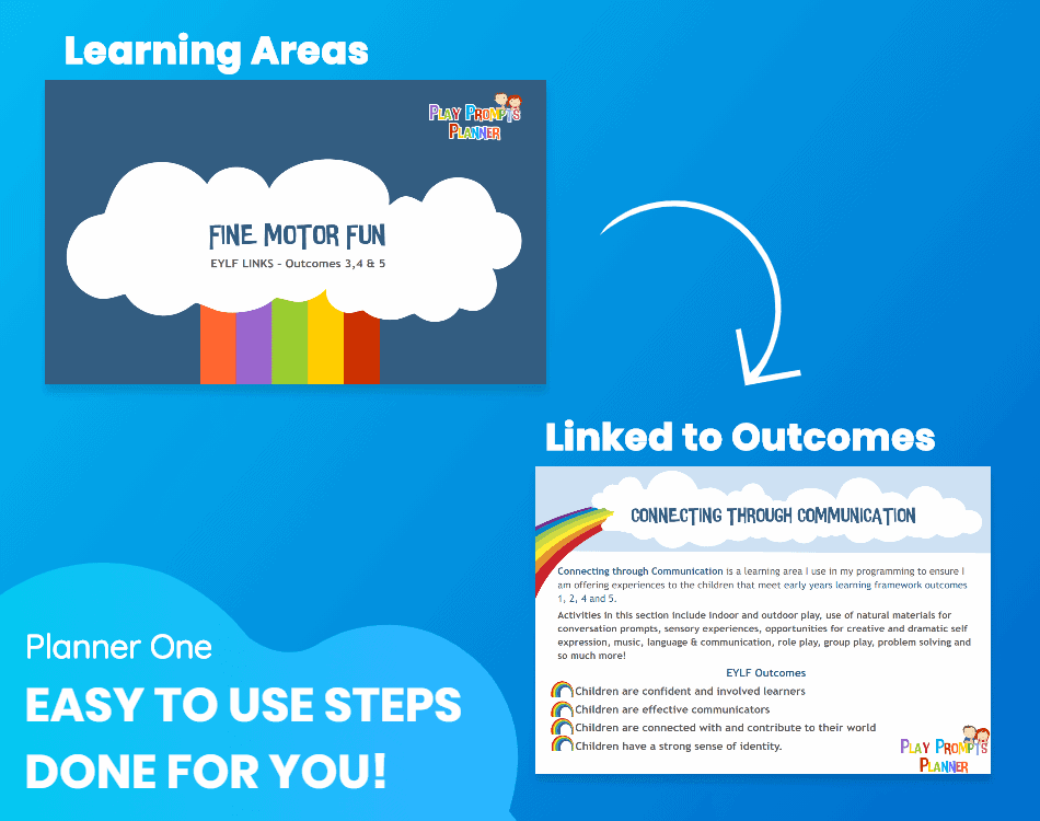 planner learning areas linked to outcomes