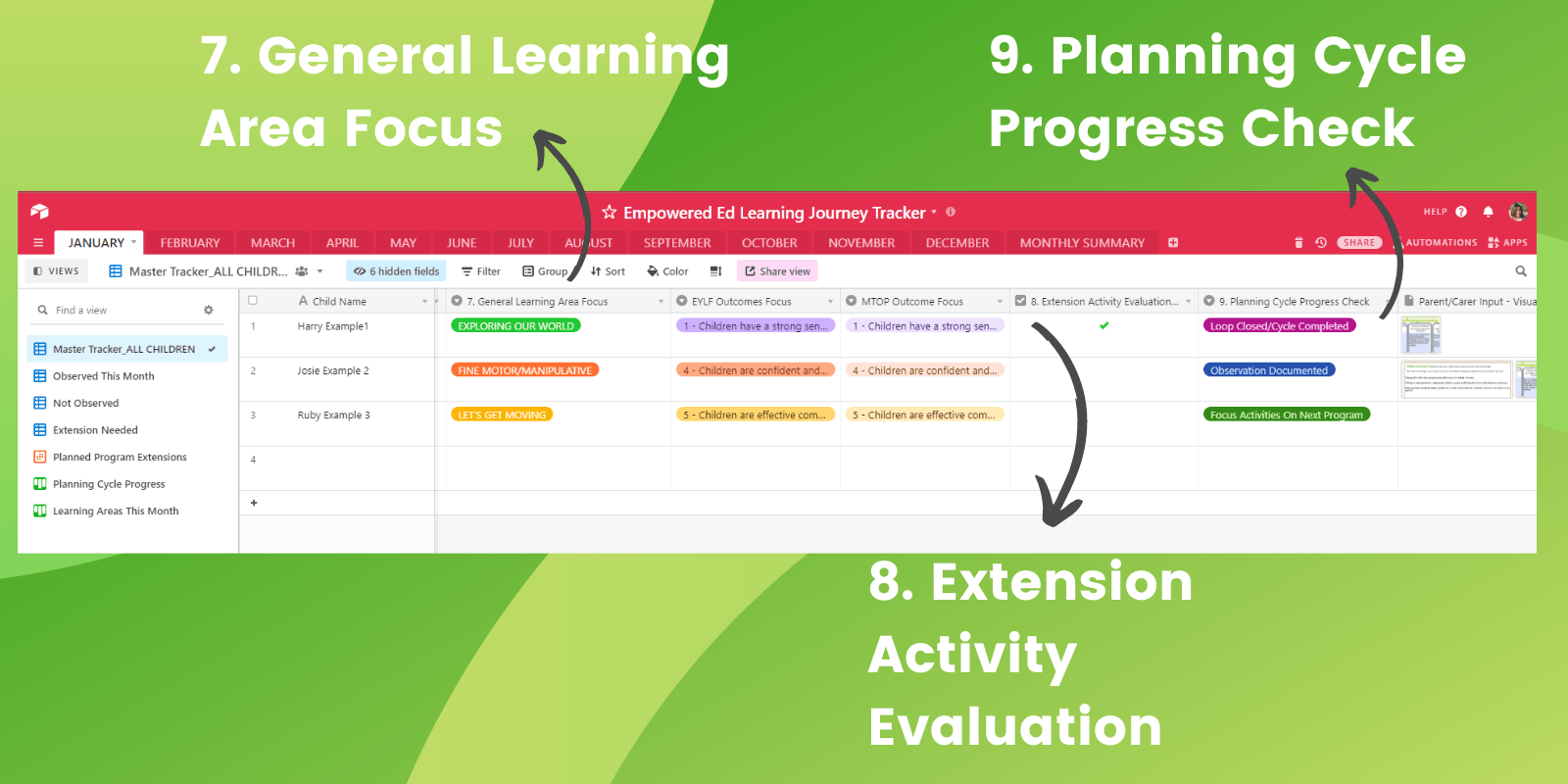 Keep track of your observations each month and how you are using that information step by step to close the loop on your planning cycle.