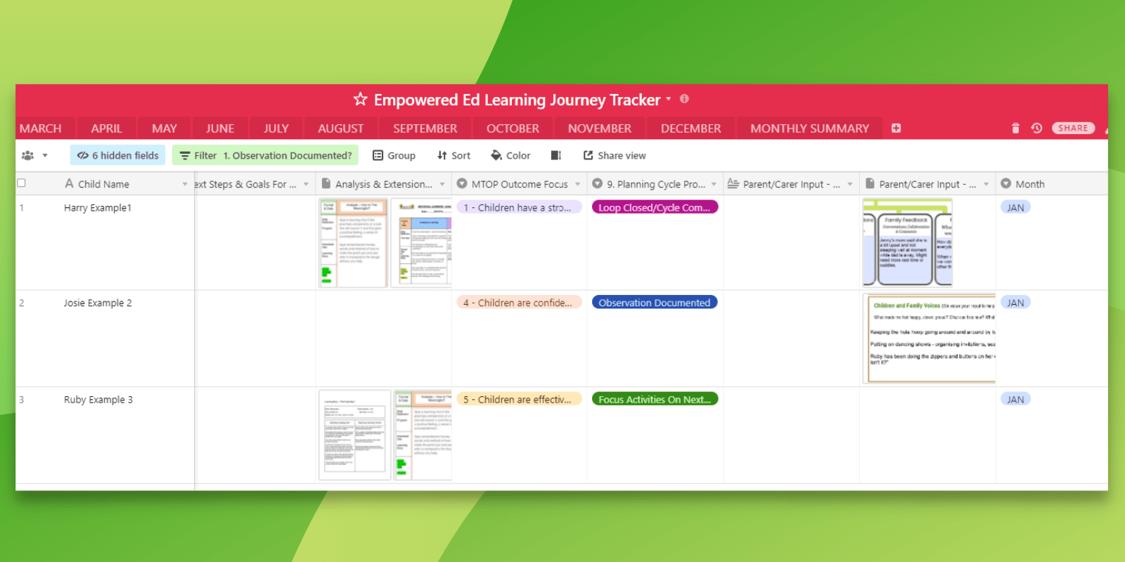 Keep track of your analysis of learning